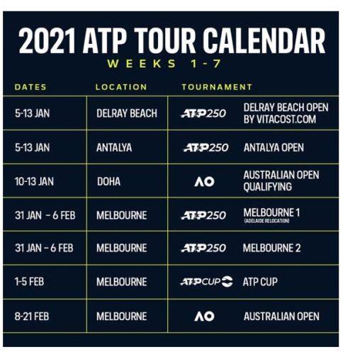 ATP Tennis Schedule 2021